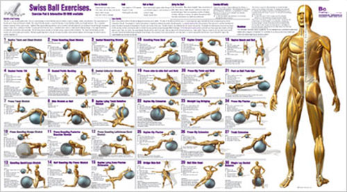 Weight loss motivation – Exercises on the ball for weight loss